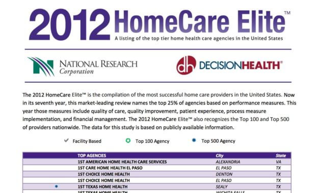 STAT Home Health Named In 2012 HomeCare Elite