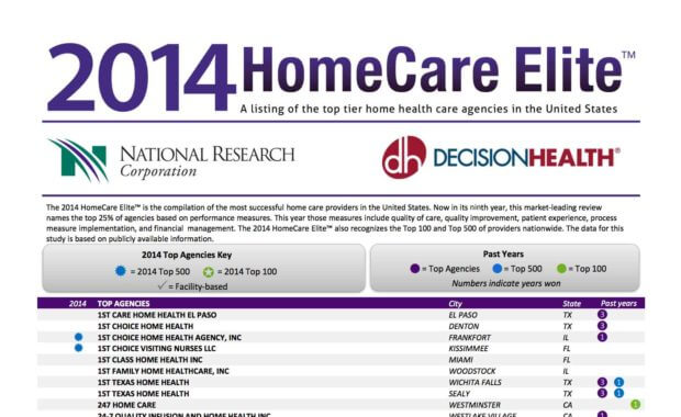 STAT Home Health Named in 2014 HomeCare Elite
